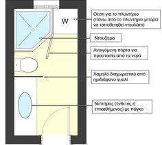 Πώς να διαρρυθμίσω στενόμακρο μπάνιο με την πόρτα στη μικρή πλευρά;