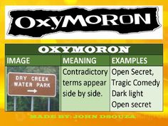 OXYMORON: LESSON PLAN, CHART, LISTS, WORKSHEETS
