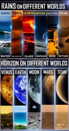 Rains and horizons on different worlds… See Future planetary missions timeline