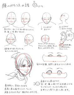 個人的な耳基準な顔の描き方「゚д゚」バランスの取り方