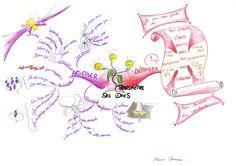 Une carte conçue pour vous aider à articuler et transmettre vos idées. Conception: Marion Charreau et Thomas Zannoni