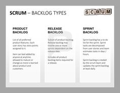 Scrum Product Management: There are three Backlog Types, with which Scrum operates: The Product Backlog (List of all preferred product features), the Release Backlog (Subset of product backlog. It may involve one or more sprints dependent on the release date) and the Sprint Backlog (It has a to do list for the sprint. Sprint tasks are decomposed from user stories and team estimates tasks in days / hours). http://www.presentationload.com/scrum-toolbox-powerpoint-template.html