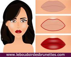 http://www.leboudoirdesbrunettes.com/rouge-a-levres-rouge/ >> Comment bien mettre son rouge à lèvres rouge pour un look de femme fatale (en dessins)