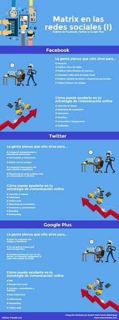 Matrix en las redes sociales