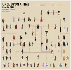 Once Upon A Time - Family Tree by anderssondavid1 on DeviantArt