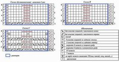 Палантин руно - фото, описание, схемы и их комбинации Periodic Table, Knitting Patterns, Diagram, Bullet Journal, Google, Top, Periotic Table, Knit Patterns, Cable Knitting Patterns