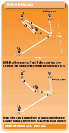 Better Soccer Coaching