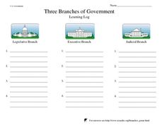 1000 images about government on pinterest branches of government 3 branches of government. Black Bedroom Furniture Sets. Home Design Ideas
