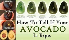 How to tell if your avocado is ripe.