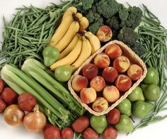 Potassium Rich Foods - List of Foods High in Potassium Need to know when you have CKD