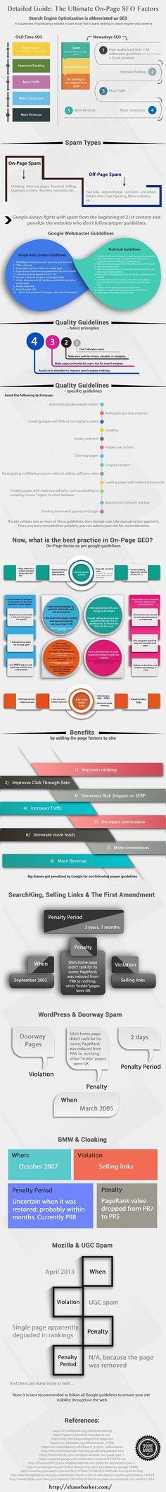 infografica seo onpage