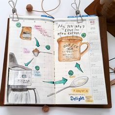 Traveler's Notebook //+. Week 06.2017  It's a bit early to say this week has ended, but here's a peek into my morning coffee routine for the past few weeks!