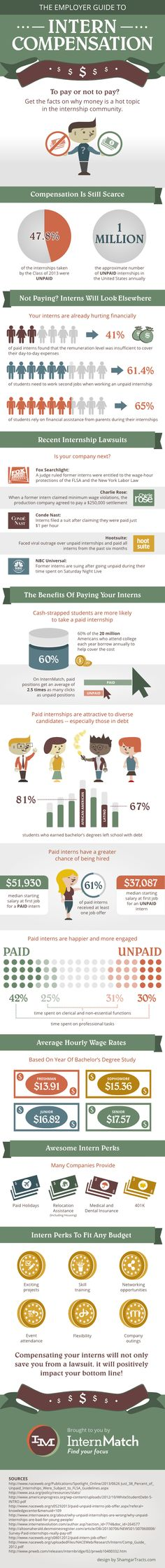 To Pay or Not To Pay: The Ongoing Discussion on Intern Compensation » University Recruiter Blog