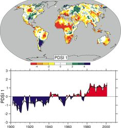 This figure shows the Palmer Drought Severity Index (PDSI), a prominent index of drought. Red and orange areas are drier (-PDSI) than average and blue and green areas are wetter (+PDSI) than average. The smooth black curve shows decadal variations. The PDSI curve reveals widespread increasing African drought, especially in the Sahel. Note also the wetter areas, especially in eastern North and South America and northern Eurasia.  June 22, 2011