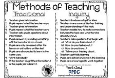 What is your teaching style!?1? Something to think about when teaching reading and writing for sure!