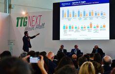 Mercato digitale del Turismo: 10,3 mld di euro e una crescita dell'8%