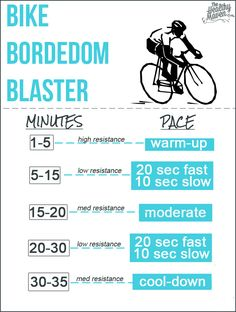 Bike Boredom Blaster Workout keeps you engaged!