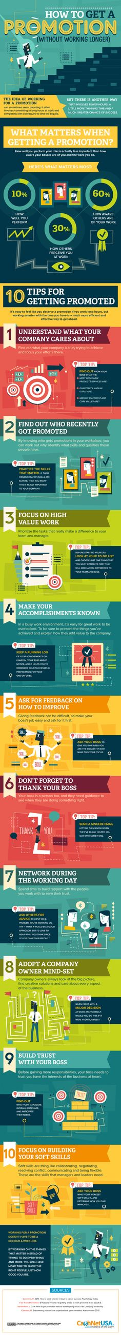10 Steps To a Promotion (Without Working Longer)