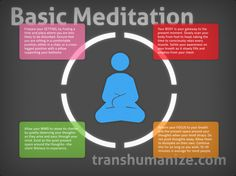 Simple meditation infographic