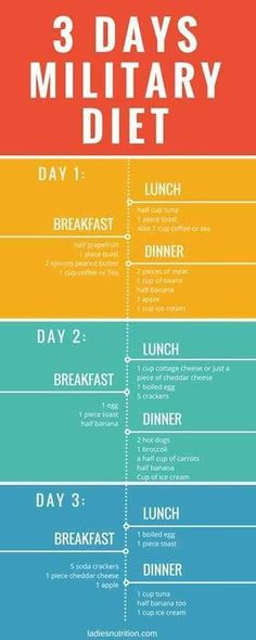 3-day military diet is one of the most effective diets for losing weight in a short time.
