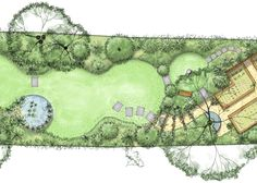 Long, narrow garden plan with a series of circular lawns.