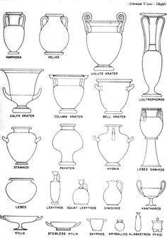 pinch pot vase worksheet - Google Search