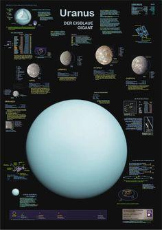 """Poster """"Uranus"""""""