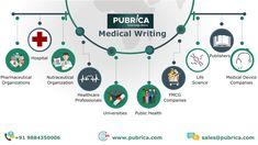 Medical Scientific Writing Service Pubrica Research Adelman Dissertation