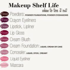 Spring Beauty Update & Makeup Shelf Life | Let's Talk About Lipstick
