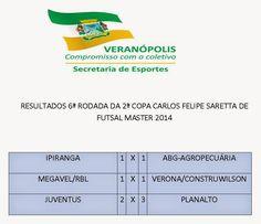 Rádio Web Mix Esporte&Som: Confira os dados atualizados da 2ª Copa Carlos Fel...