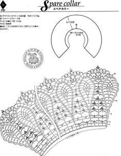 Collar diagram
