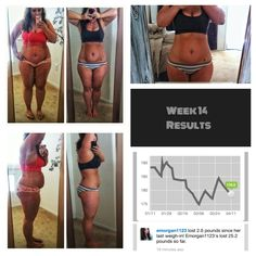 WEIGHT LOSS blog! How to lose 25 pounds in a little over 3 months and keep it off with a busy lifestyle! Lots of relatable posts and sources of motivation!