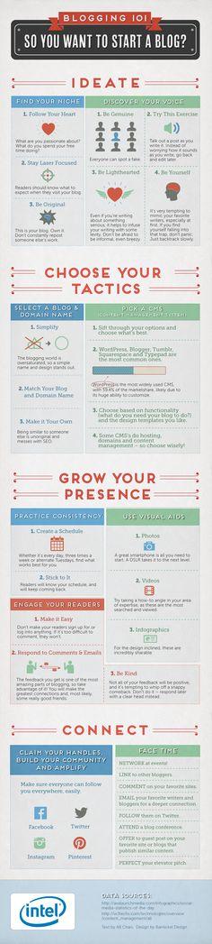 Infografik: So startet man ein Blog   Social Secrets