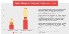 Jokowi, Susi, dan Titik Balik Kedaulatan Maritim - Kompas.com