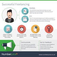 How to be a successful freelancer - Your Values, Business Tips, Success, Education, Teaching, Training, Educational Illustrations, Learning, Studying