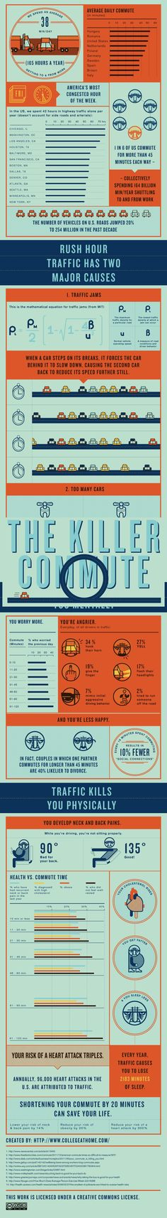 The killer commute - infographic  I've always said it. :|