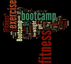 Google Image Result for http://efitnessbootcamp.net/wp-content/uploads/2011/09/fitness-bootcamp-wordle.png