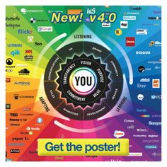 The Conversation Prism v4.0 by Brian Solis and JESS3 (2013)
