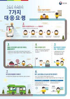 [infographic] '고농도 미세먼지 7가지 행동요령' 에 대한 인포그래픽 Korean Language Learning, Information Design, Sentences, Promotion, Knowledge, Typography, Design Inspiration, Info Graphics, Layout