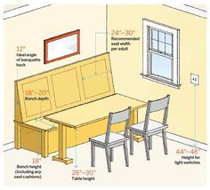 Proper banquette seating proportions                                                                                                                                                      More