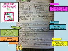 Fourth Grade Flipper: How I have implemented Ideas by Jivey's mentor sentences in my 4th grade classroom