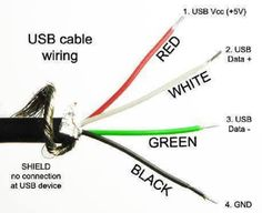 USB Cable wiring