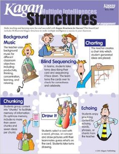 cooperative learning - Google Search                                                                                                                                                                                 More