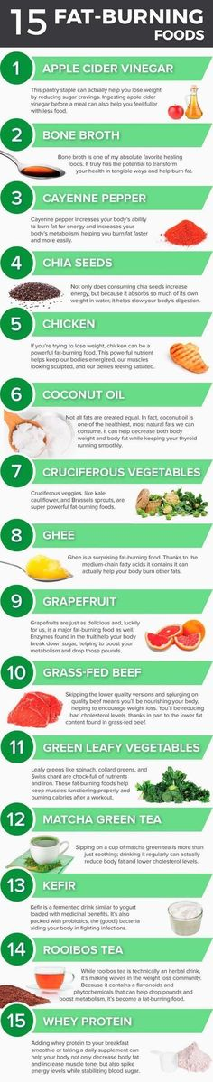 15 fat burning foods