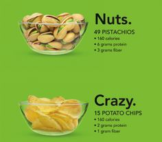 Eat more to do more- Swap your snacks