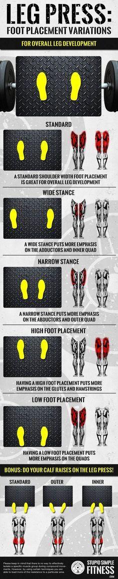 LEGPRESS posição dos pés