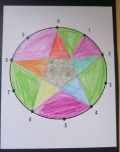 Geometric Multiplication Circles - Skip counting/Times Tables - Create great art! $1