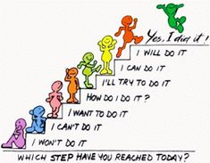 Growth Mindset & Feedback Cats: Step by Step