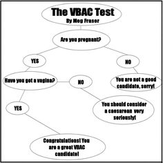 The VBAC Test-And don't let a doctor tell you any differently!!!