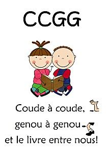 Mon affichage CCGG Daily 5 Activities, Classroom Activities, Reading Activities, Classroom Ideas, French Education, Education And Literacy, French Teaching Resources, Teaching French, French Poems